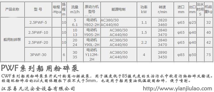2.5PWF-5/10/20船用粉碎泵,CCS船检3PWF-30船舶粉碎泵