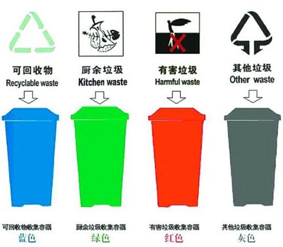 船用玻璃钢分类式垃圾箱,船舶玻璃钢垃圾桶