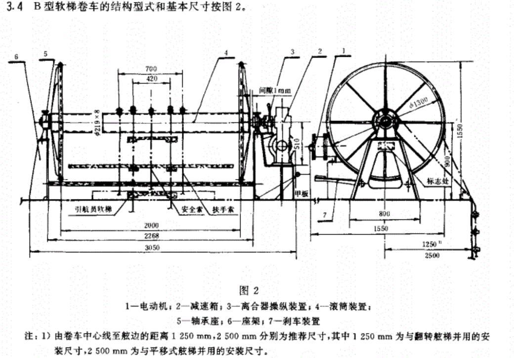 船用引水员软梯绞车,等乘梯自动卷盘,登船绳梯卷车